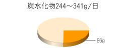炭水化物86g(目標量244~341g/日)