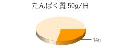 たんぱく質 14g(推奨量50g/日)