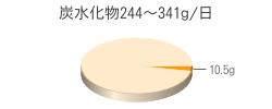 炭水化物10.5g(目標量244~341g/日)