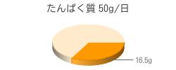 たんぱく質 16.5g(推奨量50g/日)