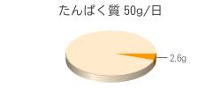 たんぱく質 2.6g(推奨量50g/日)