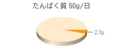たんぱく質 2.7g(推奨量50g/日)