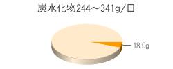 炭水化物18.9g(目標量244~341g/日)