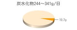 炭水化物19.7g(目標量244~341g/日)