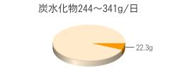 炭水化物22.3g(目標量244~341g/日)