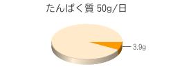 たんぱく質 3.9g(推奨量50g/日)