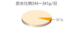 炭水化物26.7g(目標量244~341g/日)