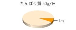 たんぱく質 4.4g(推奨量50g/日)