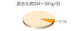 炭水化物31.5g(目標量244~341g/日)
