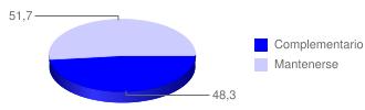 Grafico Pregunta6