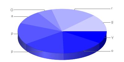 yoppa.orgの成分表