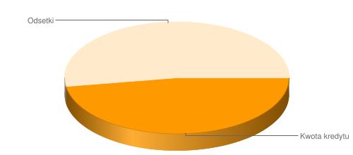 symulacjękredytu mieszkaniowego na 400 000 zł