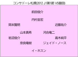 コンサドーレ札幌 (2012 J1第1節 VS磐田) のフォーメーション
