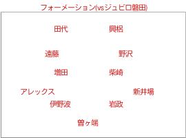 フォーメーション (vsジュビロ磐田) のフォーメーション