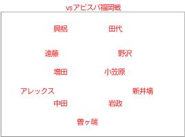 vsアビスパ福岡戦  のフォーメーション