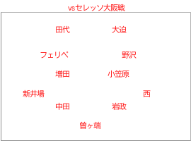 vsセレッソ大阪戦  のフォーメーション