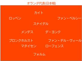 オランダ代表 (日本戦) のフォーメーション