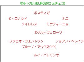 ポルトガル (EURO2012 vsチェコ) のフォーメーション