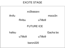 EXCITE STAGE  のフォーメーション