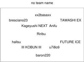 no team name  のフォーメーション