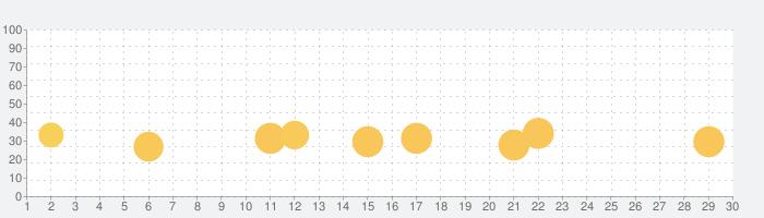 METAL SLUG 1の話題指数グラフ(1月30日(木))