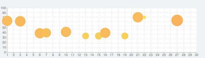機動戦隊アイアンサーガの話題指数グラフ(1月30日(木))
