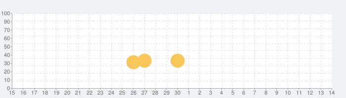 魅惑的な世界の話題指数グラフ(10月14日(月))
