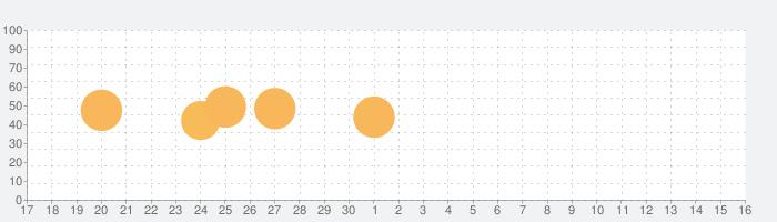 鉄の海兵隊 (Iron Marines)の話題指数グラフ(10月16日(水))