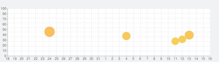 カラオケメモの話題指数グラフ(9月16日(月))