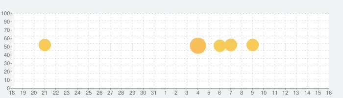 詐欺ウォール / Internet SagiWallの話題指数グラフ(9月16日(月))