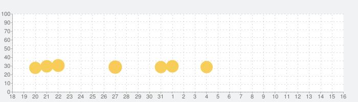 FIFAサッカーの話題指数グラフ(9月16日(月))