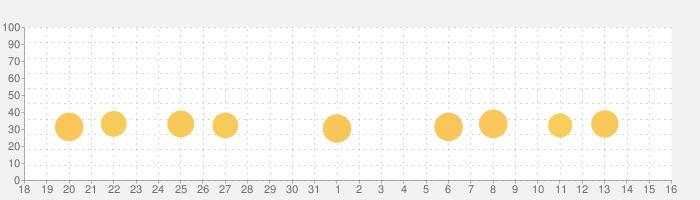 開幕!!パドックGPの話題指数グラフ(9月16日(月))