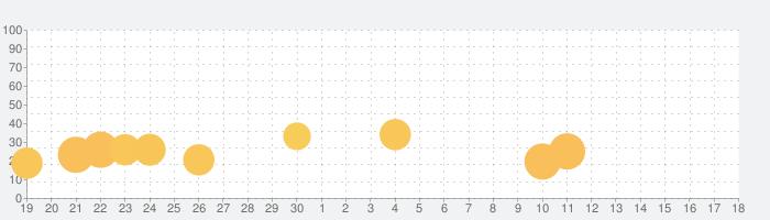Radiation Islandの話題指数グラフ(7月18日(木))