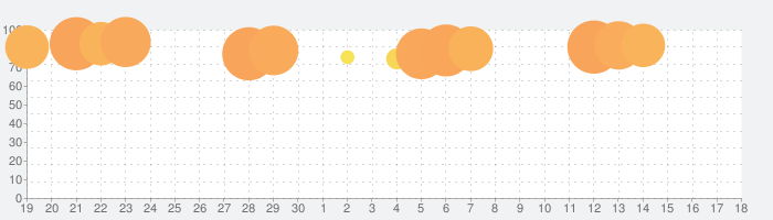 Happy Glassの話題指数グラフ(10月18日(金))
