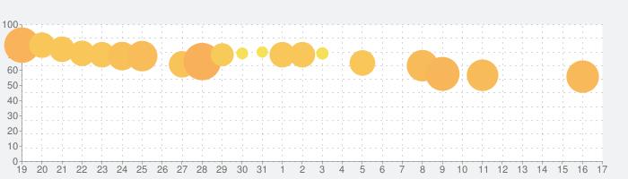Roller Splat!の話題指数グラフ(9月17日(火))