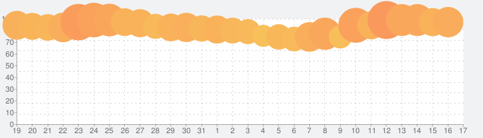 AEON WALLETの話題指数グラフ(9月17日(火))