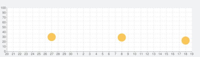 モンスター数学 - 子供のための数学の話題指数グラフ(10月19日(土))