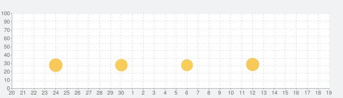 フックドインク:フィッシャータイクーンの話題指数グラフ(7月19日(金))