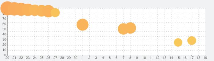 ウィンドランナー:Reの話題指数グラフ(10月19日(土))