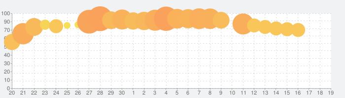 Zipline Valleyの話題指数グラフ(10月19日(土))