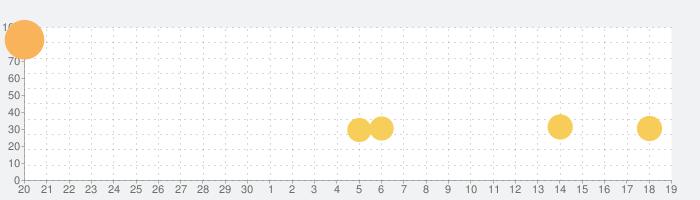 机でラグビーの話題指数グラフ(10月19日(土))
