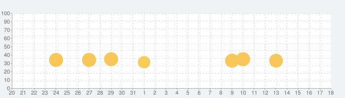 パスパルトゥー:アーティストの描いた夢の話題指数グラフ(6月18日(火))