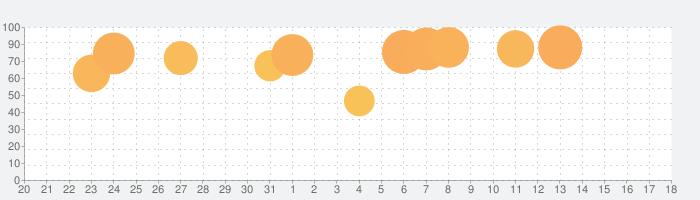 周波数帳2019の話題指数グラフ(9月18日(水))