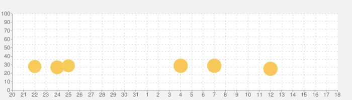 危険防止-BabyBusの話題指数グラフ(8月18日(日))