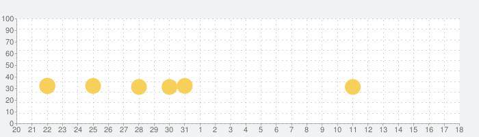 Machine Worldの話題指数グラフ(1月18日(土))