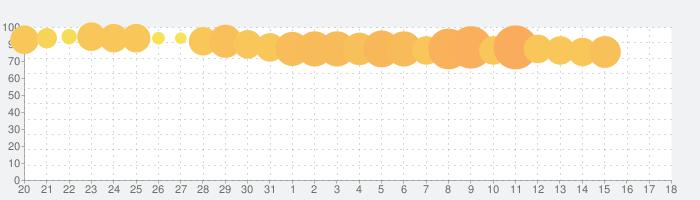 ブロスタの話題指数グラフ(6月18日(火))