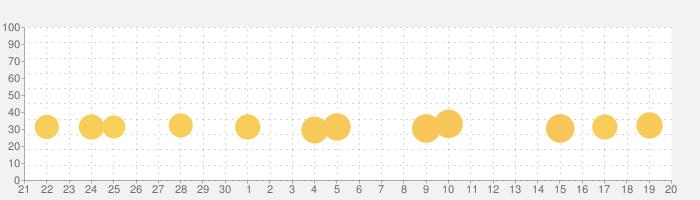 みいつけた!おやこで いすのまちのコッシーの話題指数グラフ(10月20日(日))