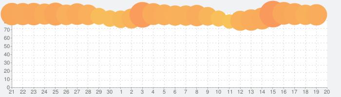 実況パワフルプロ野球の話題指数グラフ(7月20日(土))