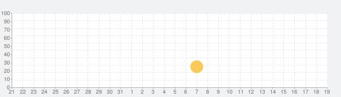 マネーファームの話題指数グラフ(8月19日(月))
