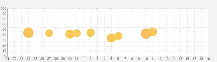 ホテルの最安値のプランが簡単に見つかる-atta(アッタ)の話題指数グラフ(9月19日(木))